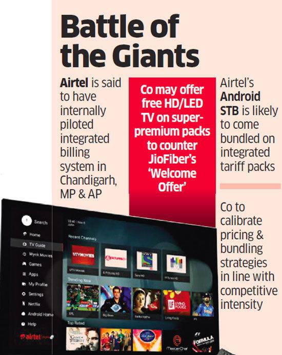 airtel vs jio broadband